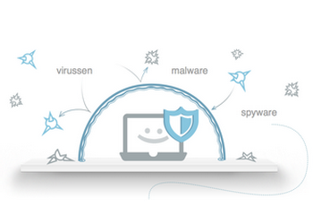 Mackeeper - Internetbeveiliging